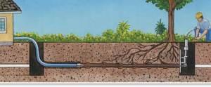 La Grange Trenchless-Sewer-Repair