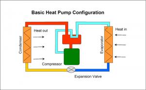basic-heat-pump-diagram